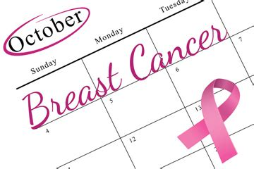 CLINICAL BREAST CANCER - Elsevier